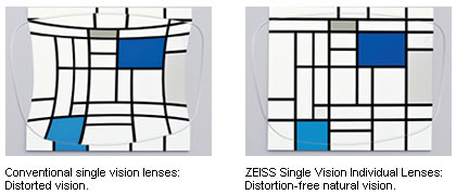 ZEISS Single Vision Lenses